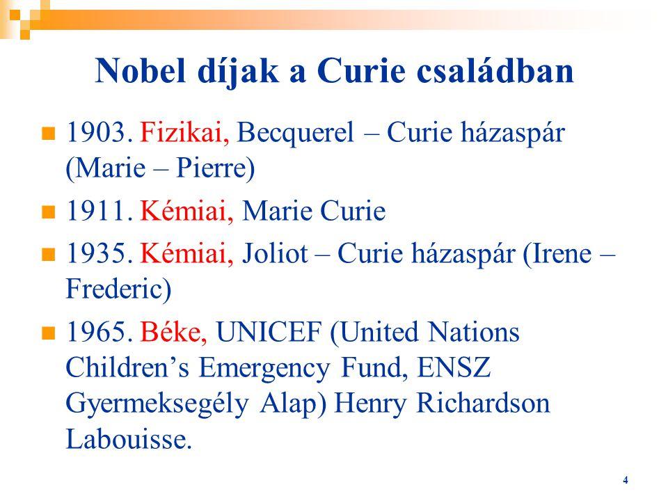 Nobel díjak a Curie családban