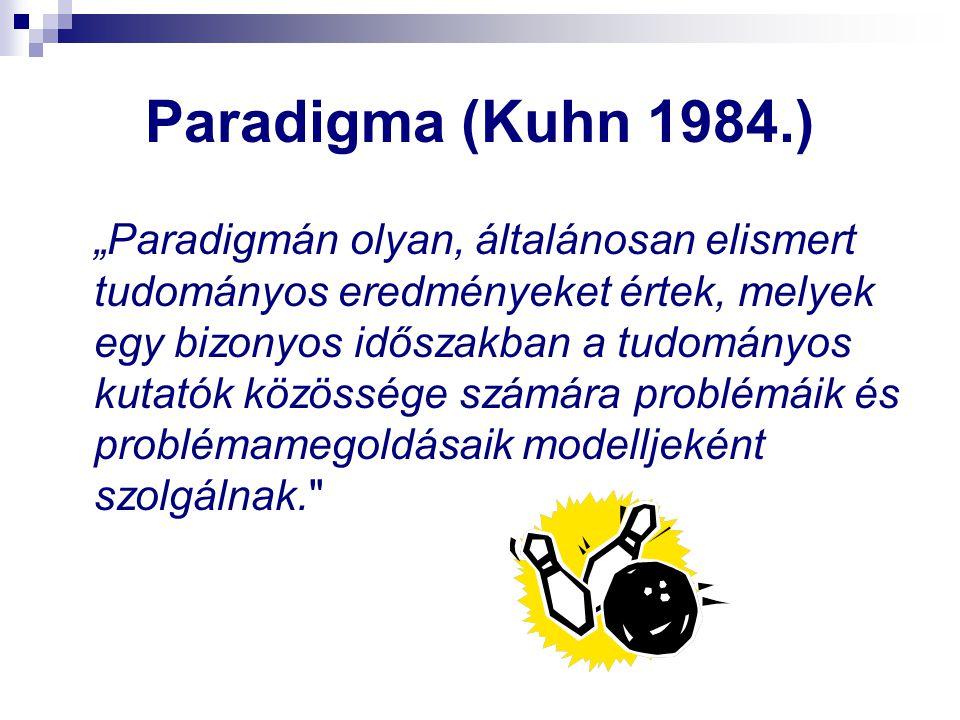 Paradigma (Kuhn 1984.)