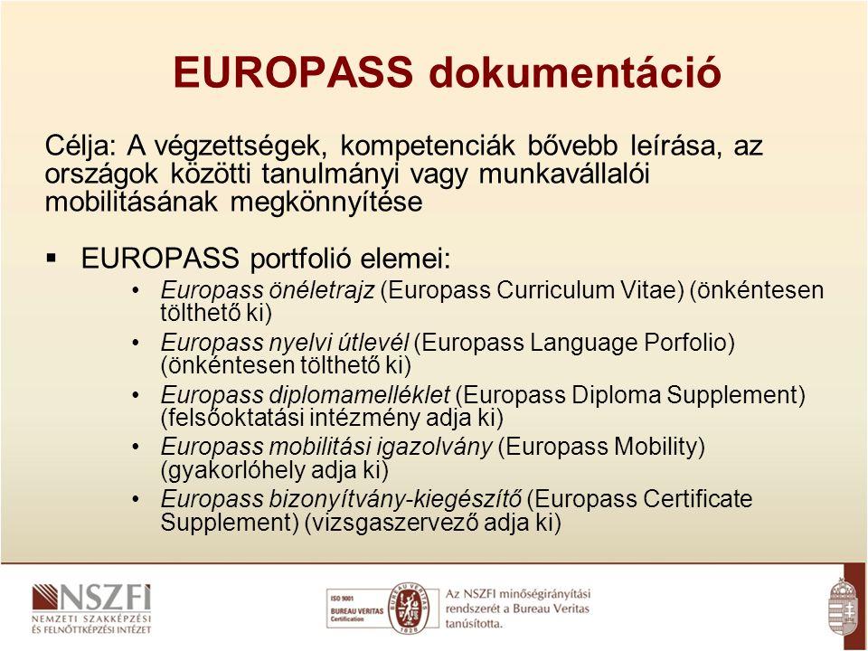 EUROPASS dokumentáció