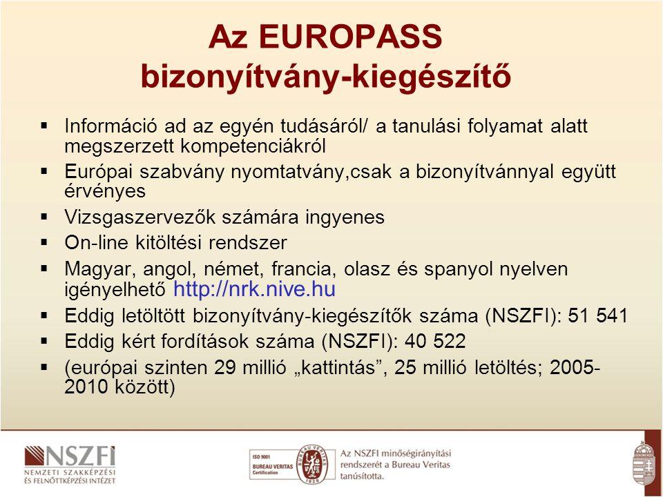 Az EUROPASS bizonyítvány-kiegészítő