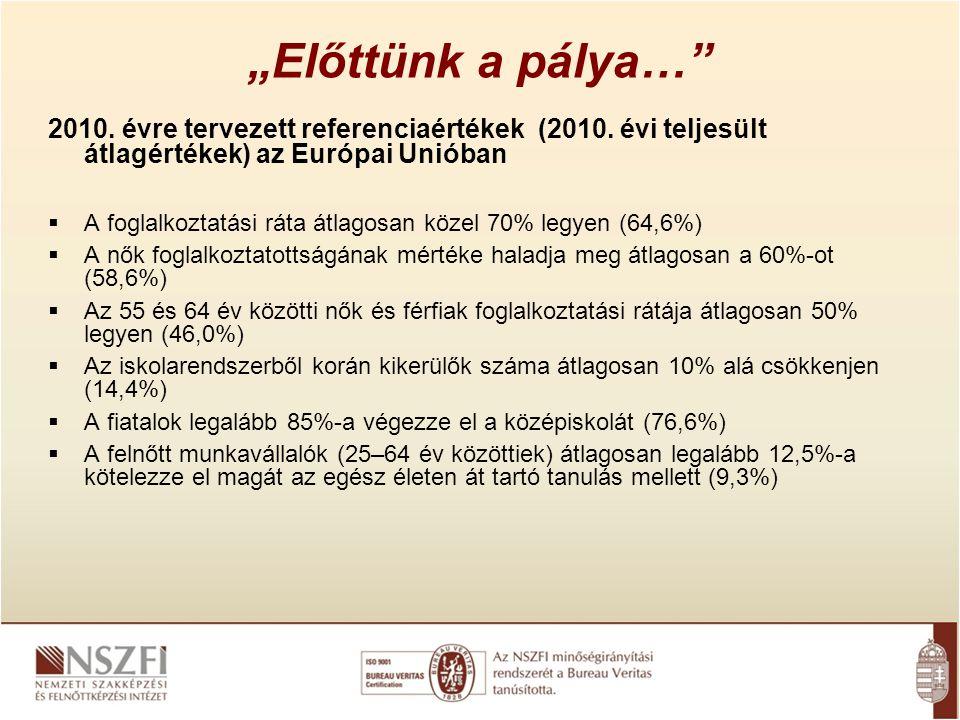 """""""Előttünk a pálya… 2010. évre tervezett referenciaértékek (2010. évi teljesült átlagértékek) az Európai Unióban."""