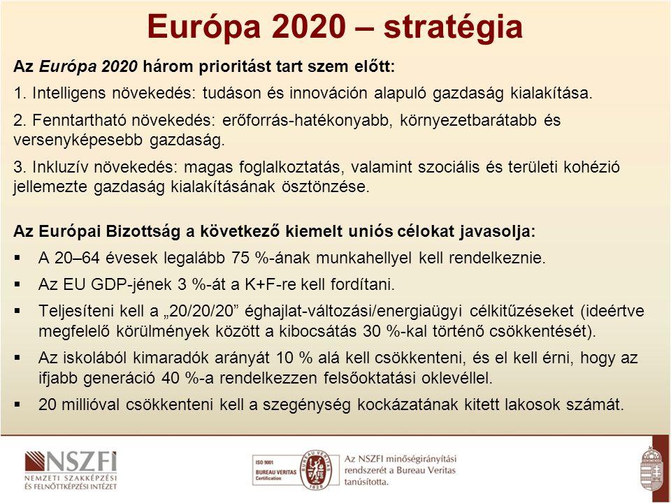 Európa 2020 – stratégia Az Európa 2020 három prioritást tart szem előtt:
