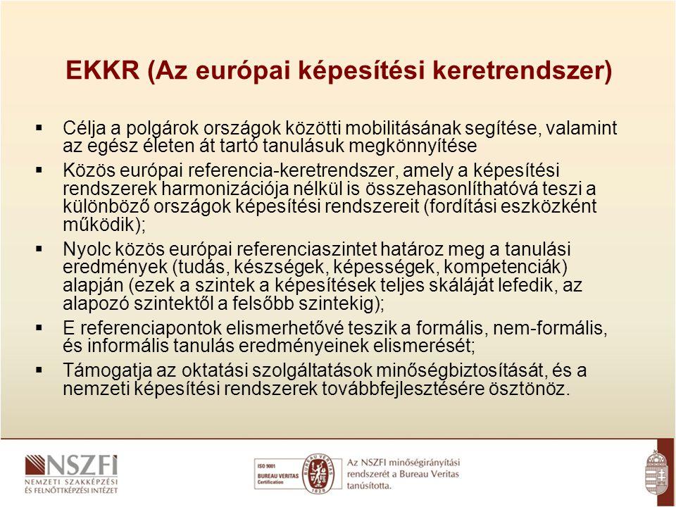 EKKR (Az európai képesítési keretrendszer)