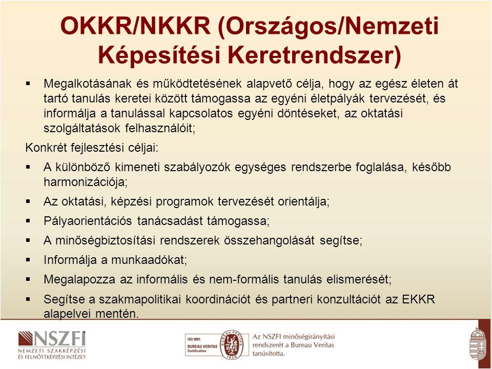 OKKR/NKKR (Országos/Nemzeti Képesítési Keretrendszer)