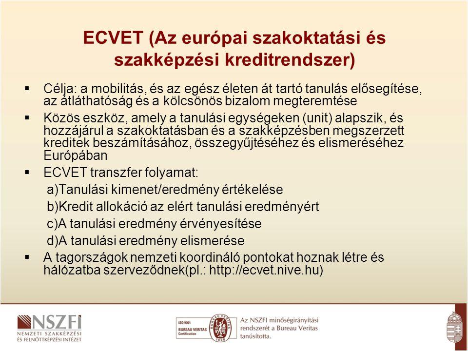 ECVET (Az európai szakoktatási és szakképzési kreditrendszer)