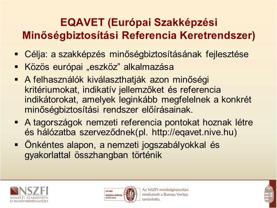 EQAVET (Európai Szakképzési Minőségbiztosítási Referencia Keretrendszer)