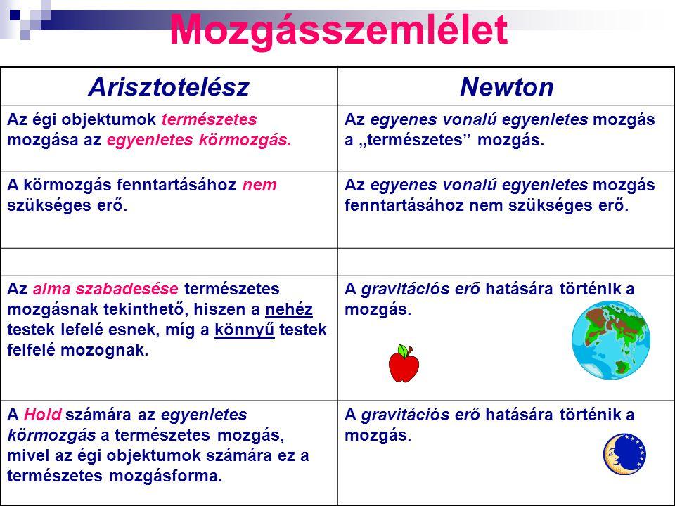 Mozgásszemlélet Arisztotelész Newton