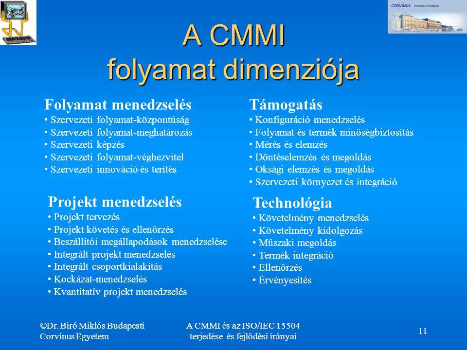 A CMMI folyamat dimenziója