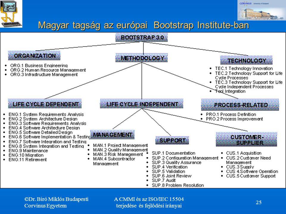 Magyar tagság az európai Bootstrap Institute-ban