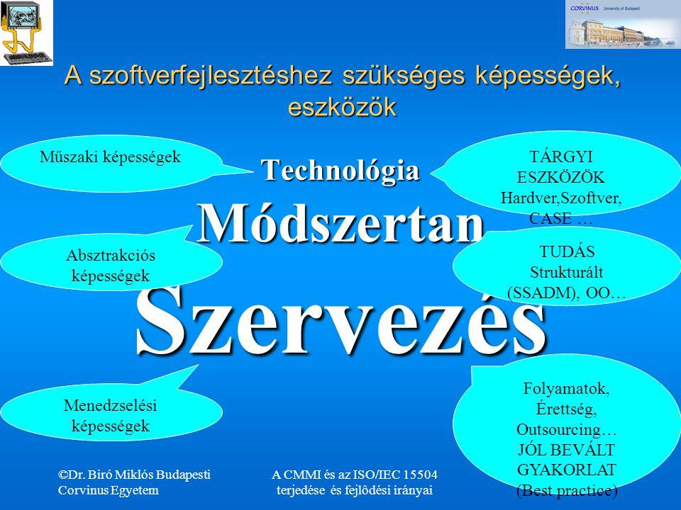 A szoftverfejlesztéshez szükséges képességek, eszközök