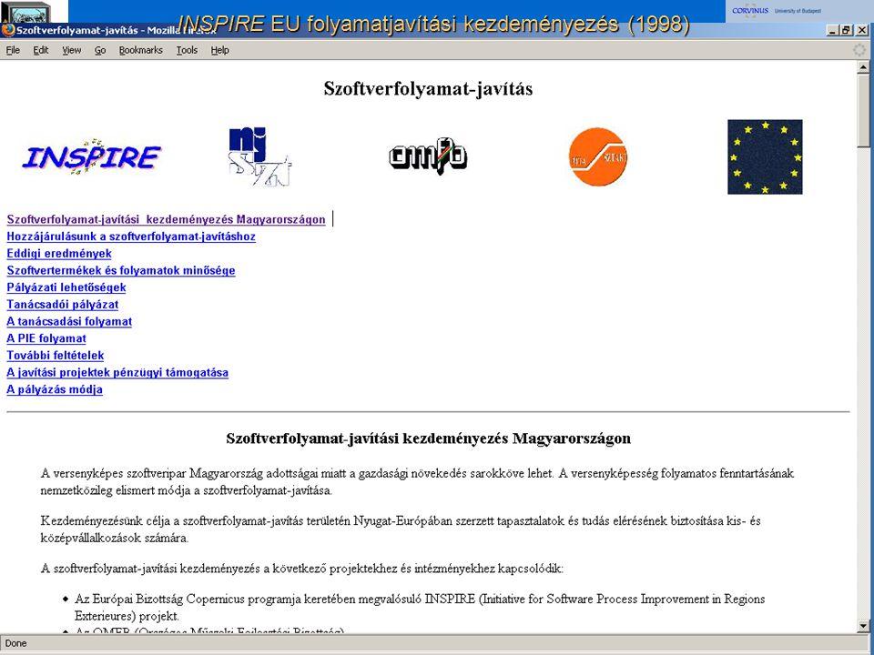 INSPIRE EU folyamatjavítási kezdeményezés (1998)