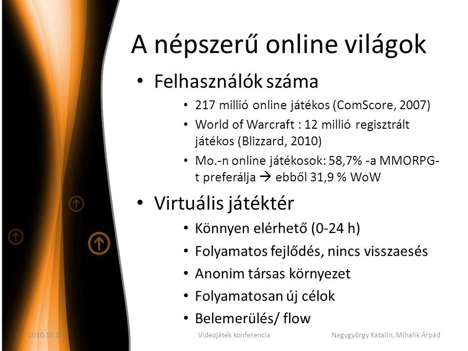 A népszerű online világok