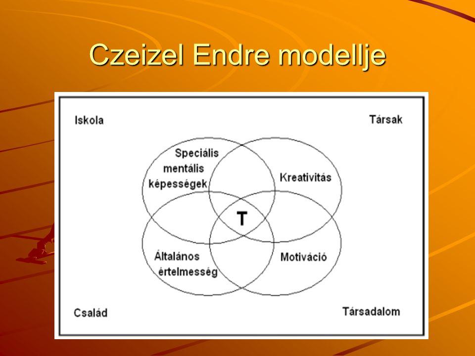 Czeizel Endre modellje