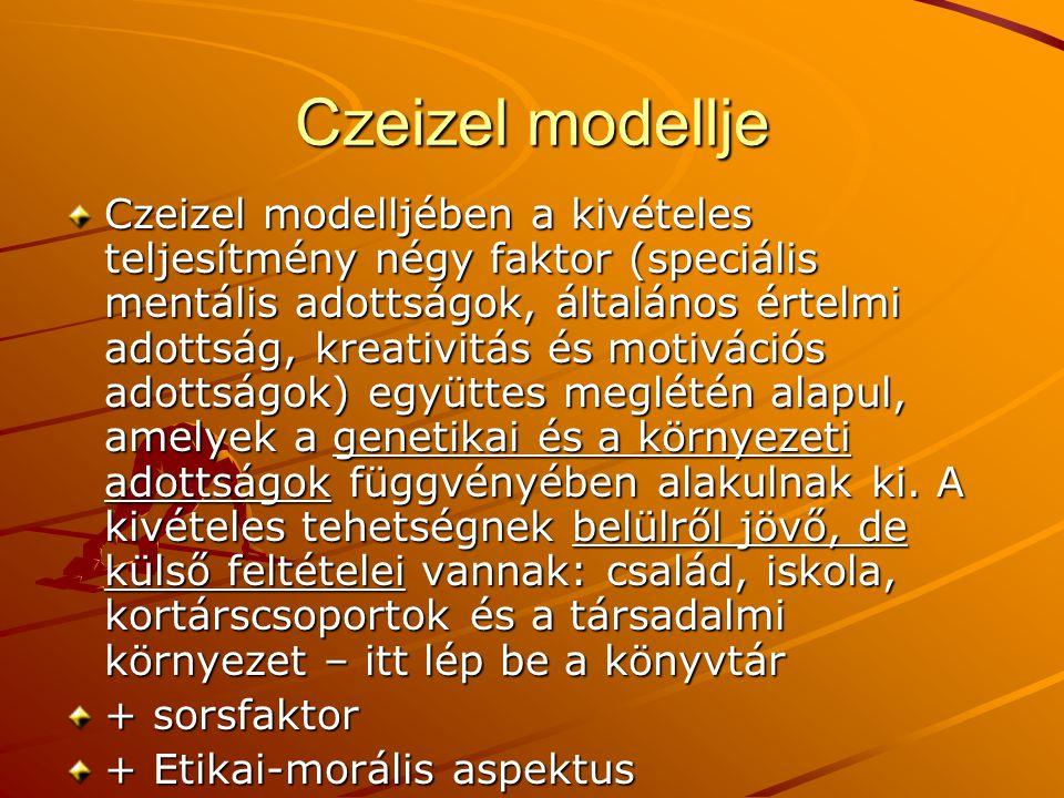 Czeizel modellje