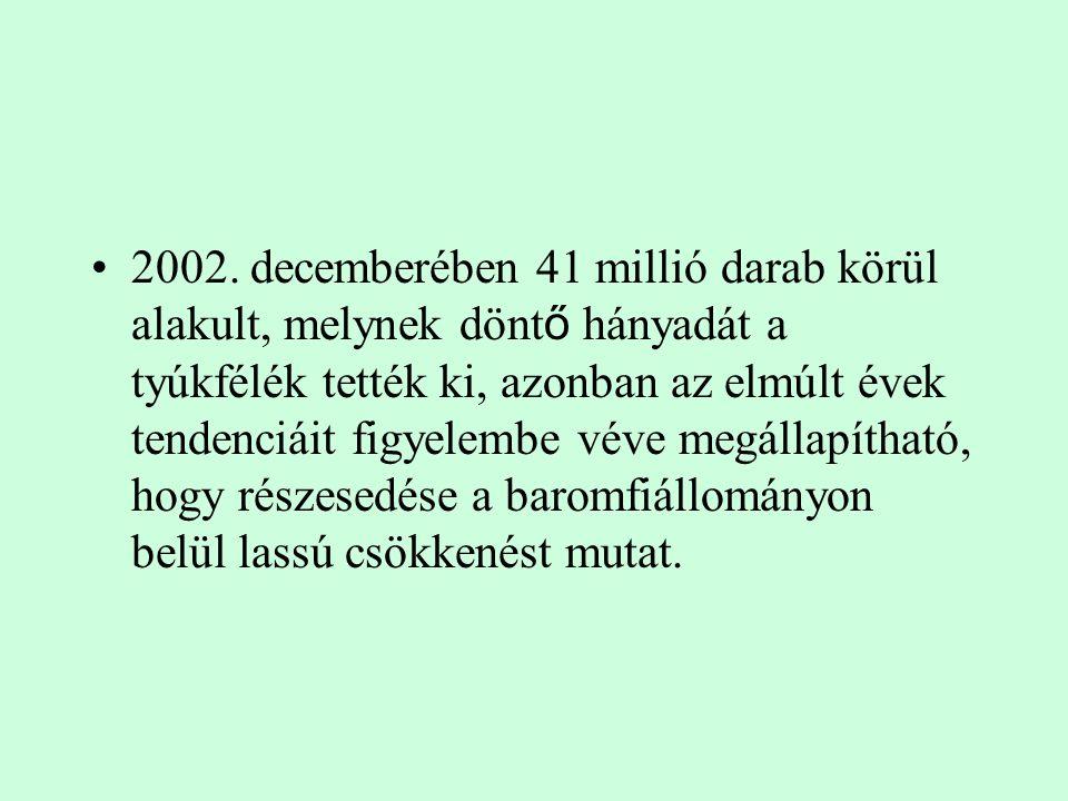 2002.