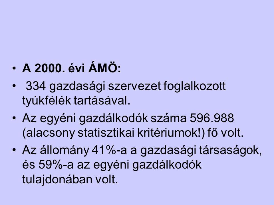 A 2000. évi ÁMÖ: 334 gazdasági szervezet foglalkozott tyúkfélék tartásával.