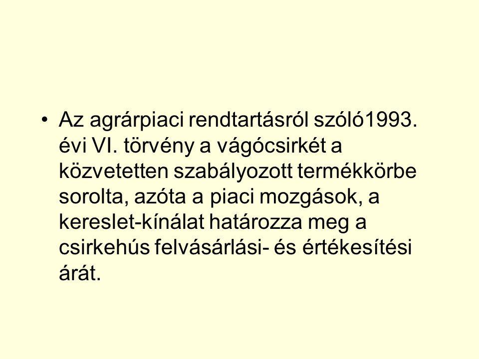 Az agrárpiaci rendtartásról szóló1993. évi VI