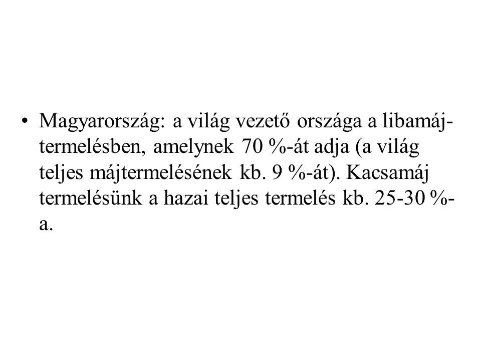 Magyarország: a világ vezető országa a libamáj-termelésben, amelynek 70 %-át adja (a világ teljes májtermelésének kb.