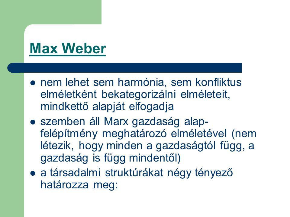 Max Weber nem lehet sem harmónia, sem konfliktus elméletként bekategorizálni elméleteit, mindkettő alapját elfogadja.
