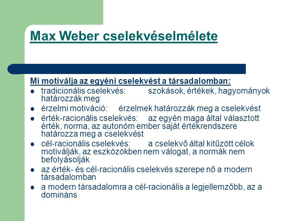 Max Weber cselekvéselmélete