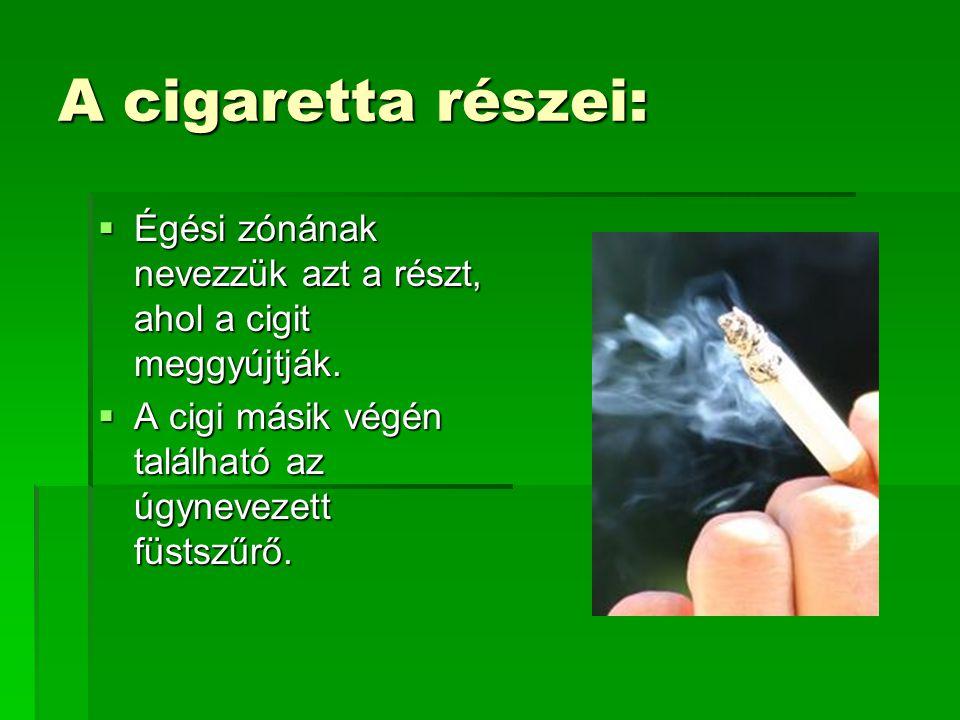 A cigaretta részei: Égési zónának nevezzük azt a részt, ahol a cigit meggyújtják.