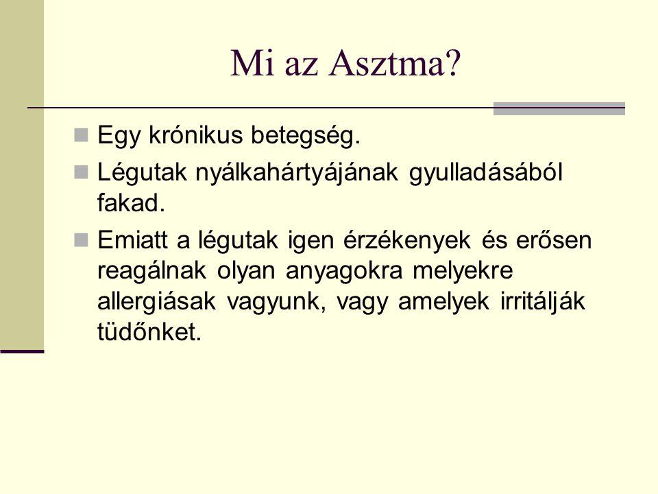 Mi az Asztma Egy krónikus betegség.