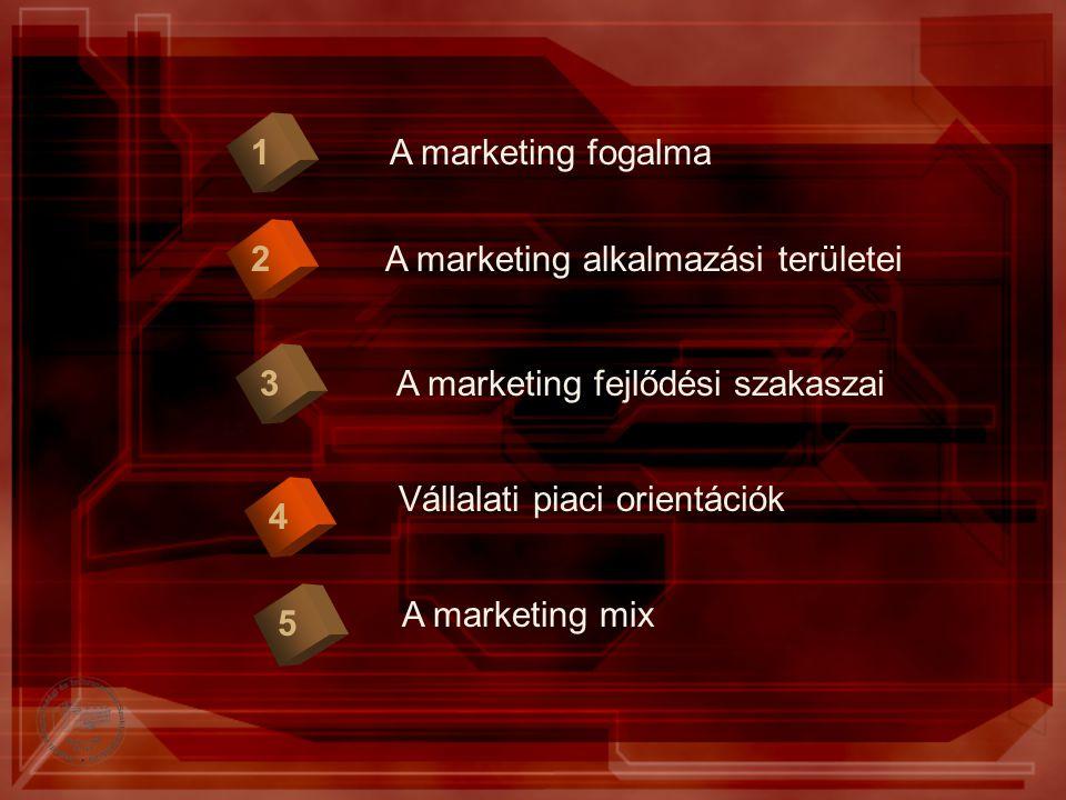 A marketing alkalmazási területei