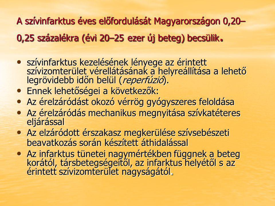 A szívinfarktus éves előfordulását Magyarországon 0,20–0,25 százalékra (évi 20–25 ezer új beteg) becsülik.