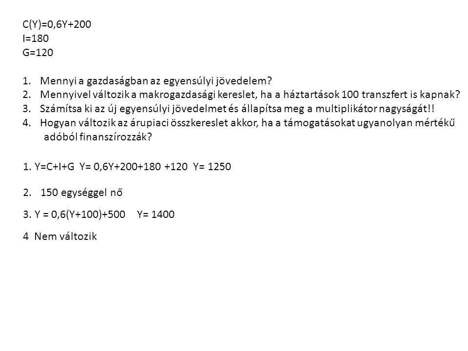 C(Y)=0,6Y+200 I=180. G=120. Mennyi a gazdaságban az egyensúlyi jövedelem