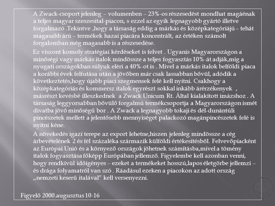 A Zwack-csoport jelenleg – volumenben – 23%-os részesedést mondhat magáénak a teljes magyar szeszesital-piacon, s ezzel az egyik legnagyobb gyártó illetve forgalmazó .Tekintve ,hogy a társaság eddig a márkás és középkategóriájú – tehát magasabb árú – termékek hazai piacára koncentrált, az értéken számolt forgalomban még magasabb is a részesedése.
