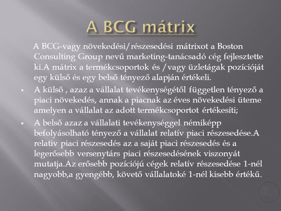 A BCG mátrix