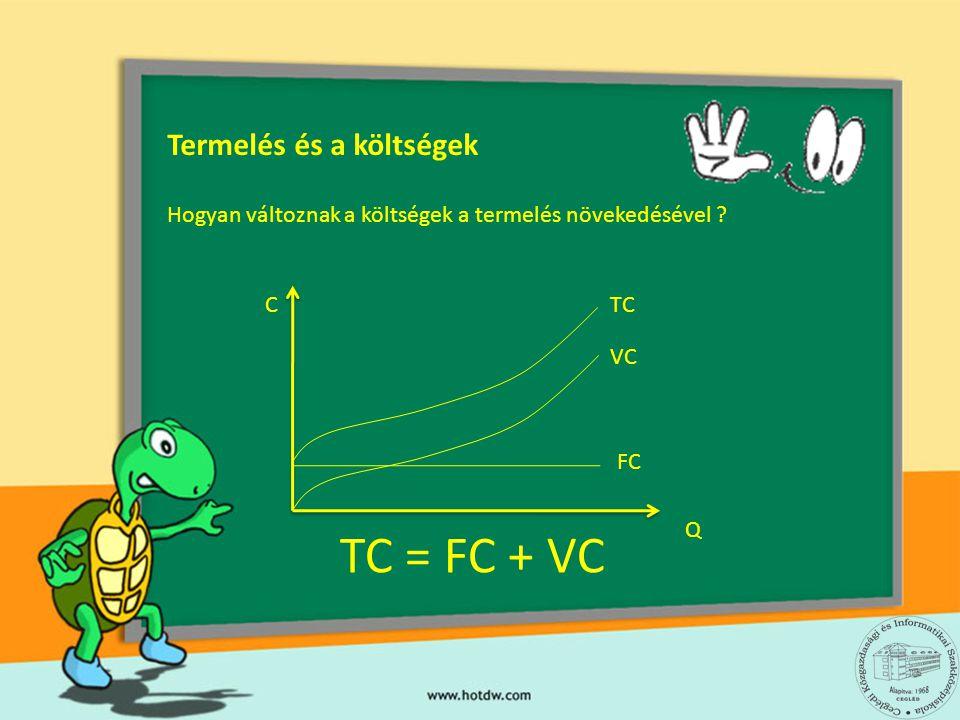 TC = FC + VC Termelés és a költségek