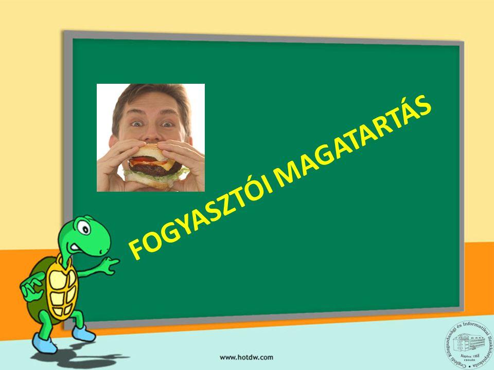 FOGYASZTÓI MAGATARTÁS