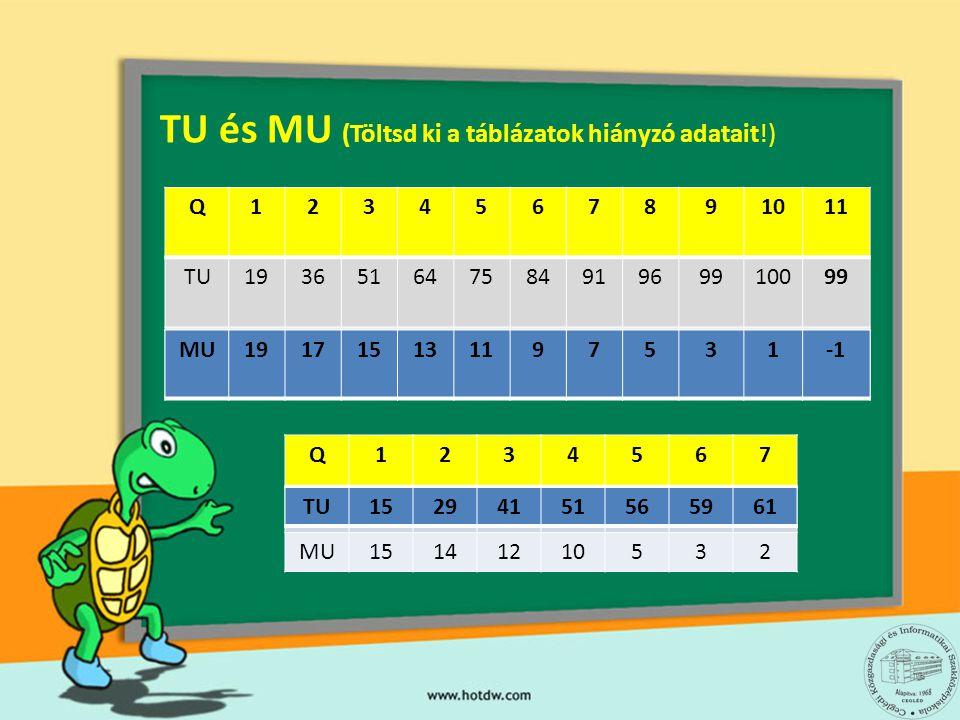 TU és MU (Töltsd ki a táblázatok hiányzó adatait!)