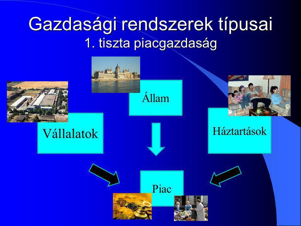 Gazdasági rendszerek típusai 1. tiszta piacgazdaság