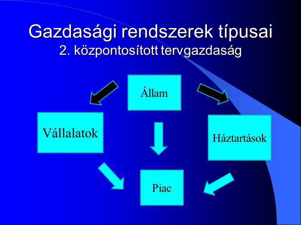 Gazdasági rendszerek típusai 2. központosított tervgazdaság