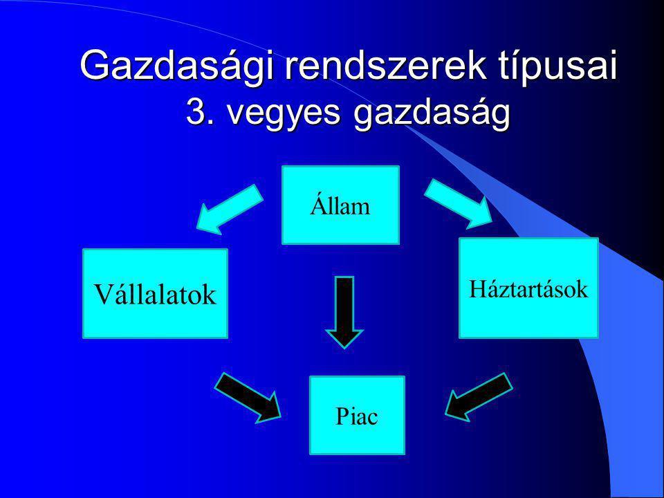 Gazdasági rendszerek típusai 3. vegyes gazdaság