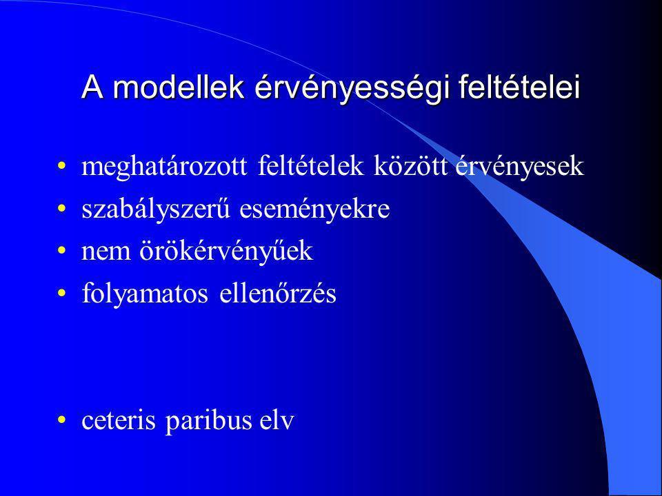 A modellek érvényességi feltételei