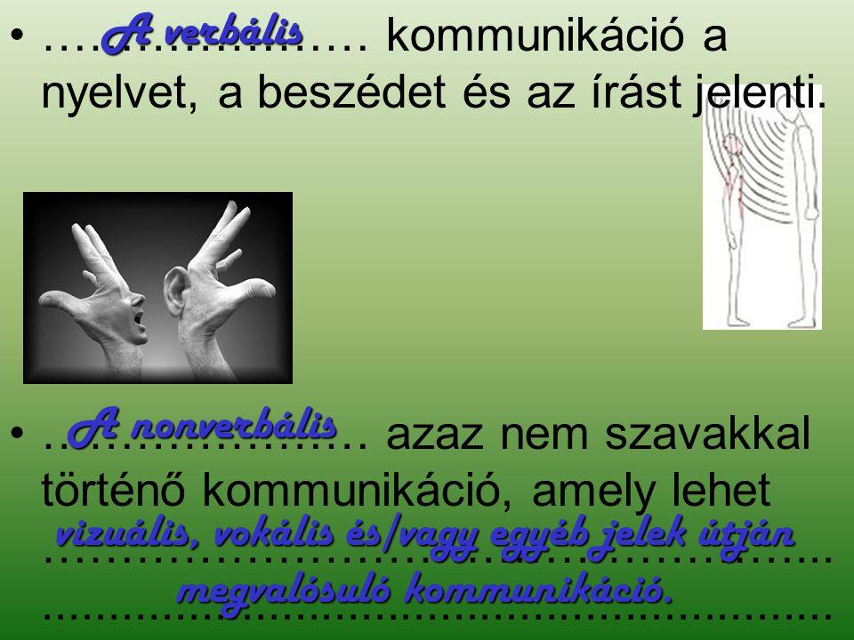vizuális, vokális és/vagy egyéb jelek útján megvalósuló kommunikáció.