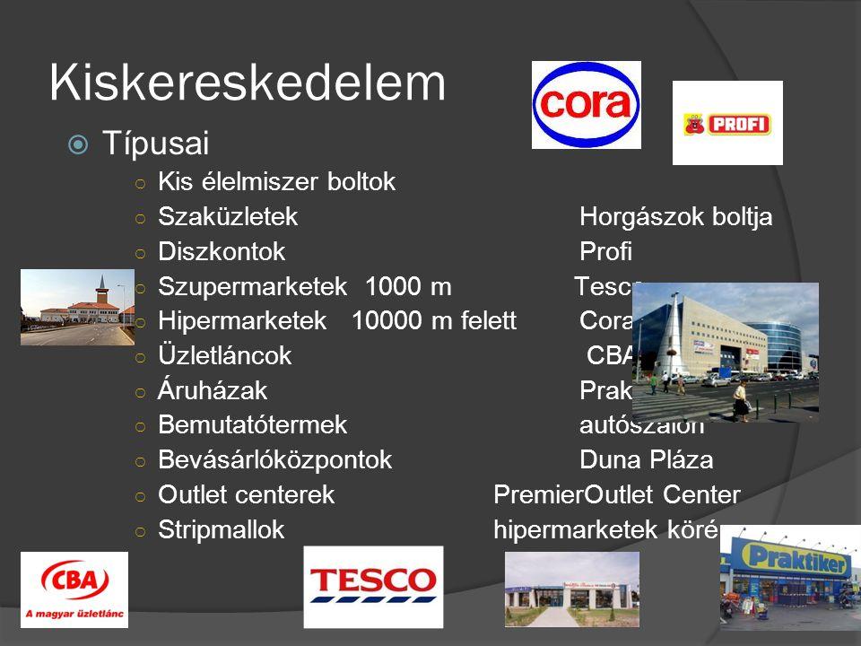 Kiskereskedelem Típusai Kis élelmiszer boltok