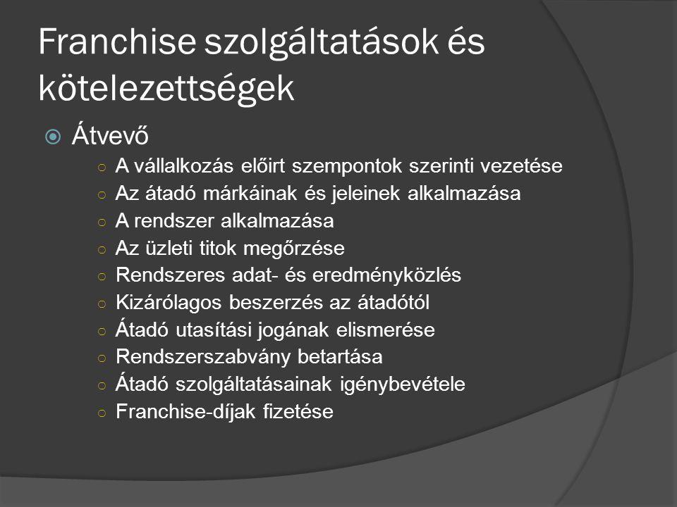 Franchise szolgáltatások és kötelezettségek