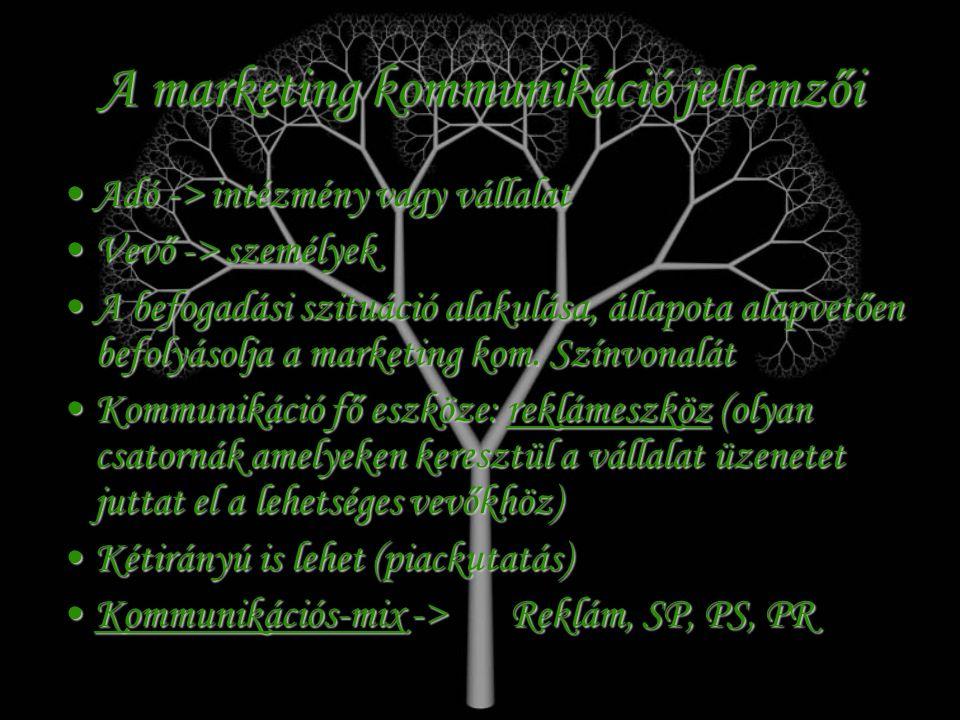 A marketing kommunikáció jellemzői