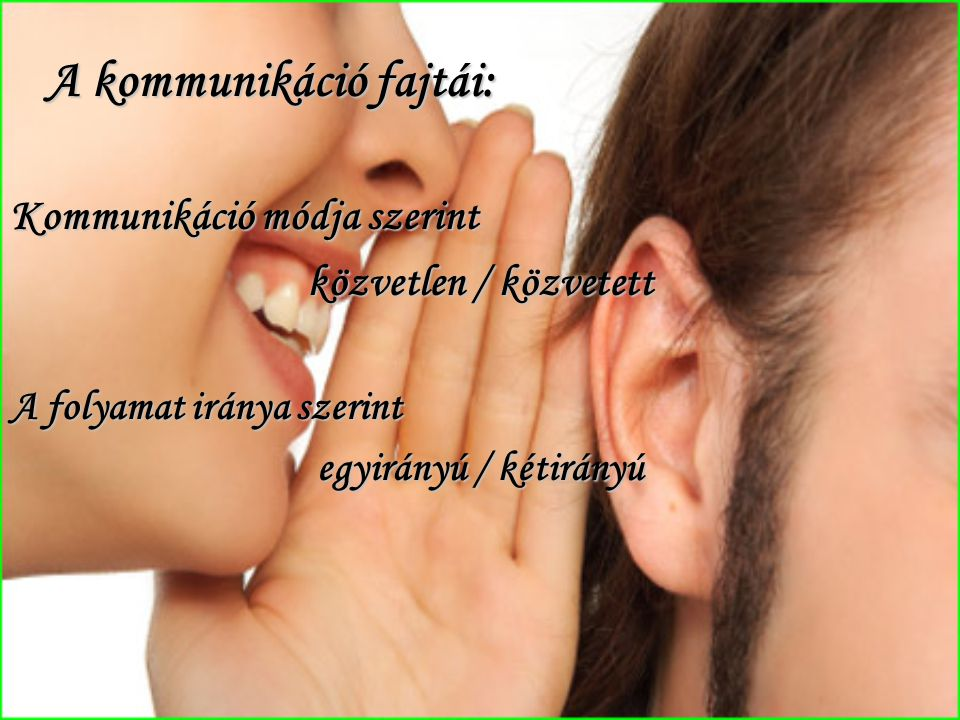 A kommunikáció fajtái: Kommunikáció módja szerint