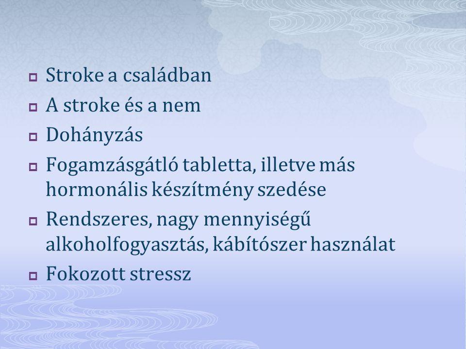 Stroke a családban A stroke és a nem. Dohányzás. Fogamzásgátló tabletta, illetve más hormonális készítmény szedése.