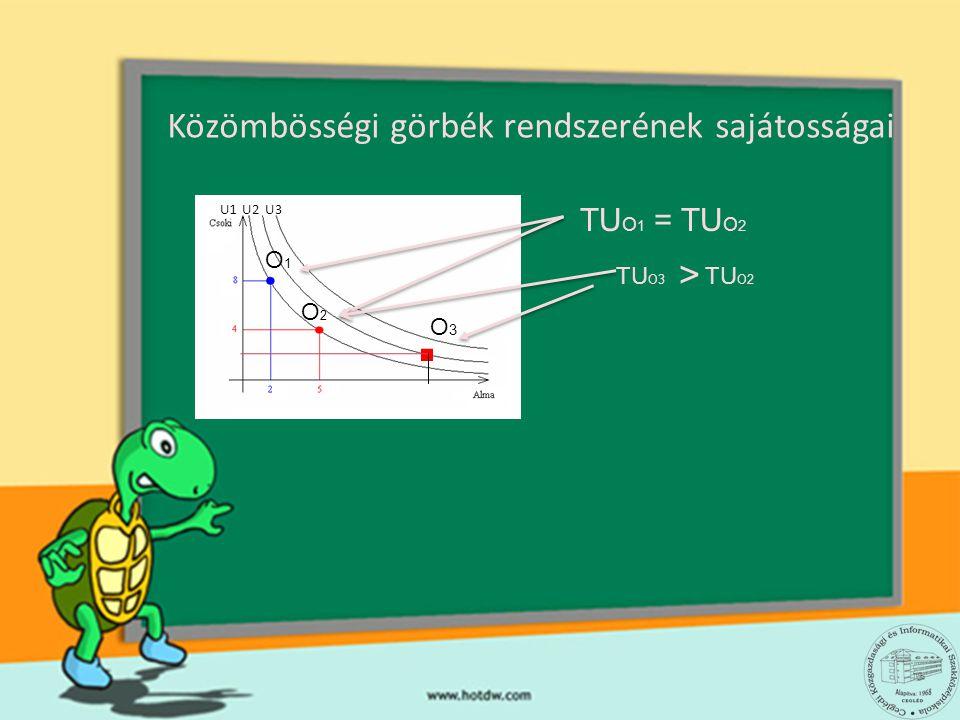 . Közömbösségi görbék rendszerének sajátosságai > TUO1 = TUO2 O1
