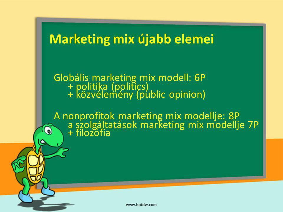 Marketing mix újabb elemei