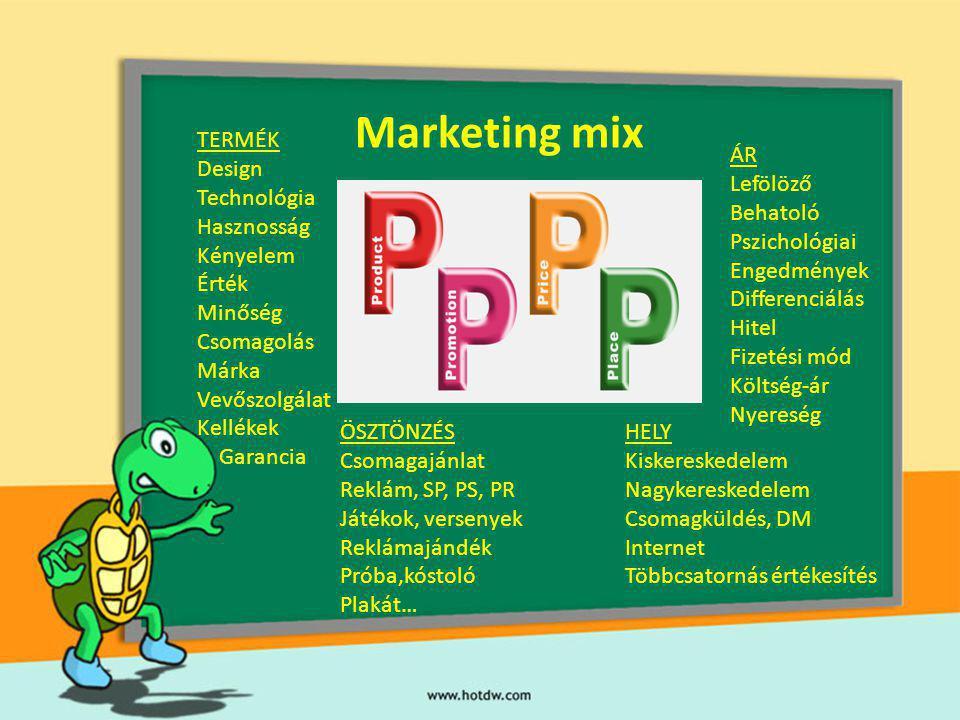 Marketing mix TERMÉK Design Technológia Hasznosság Kényelem Érték