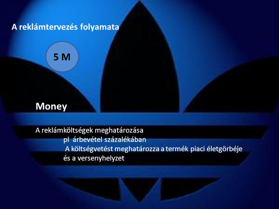 5 M Money A reklámtervezés folyamata A reklámköltségek meghatározása