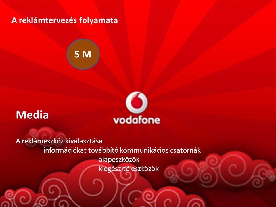 Media 5 M A reklámtervezés folyamata A reklámeszköz kiválasztása