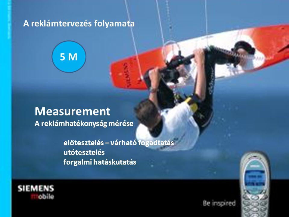 Measurement 5 M A reklámtervezés folyamata A reklámhatékonyság mérése